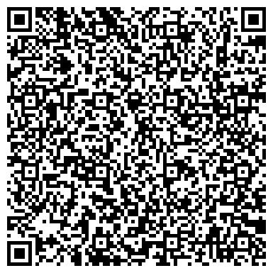 QR-код с контактной информацией организации АвенТур, Туристическая фирма