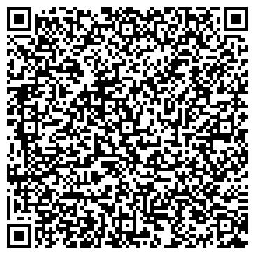QR-код с контактной информацией организации Вилла Панама (Готель), ЧП