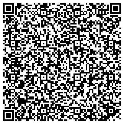 QR-код с контактной информацией организации Наама Бэй Туритическое агенство, Компания NaamaBay