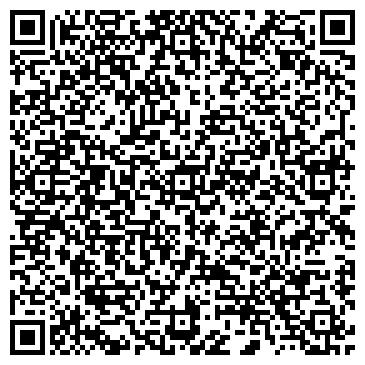 QR-код с контактной информацией организации Ирматур, ЧП