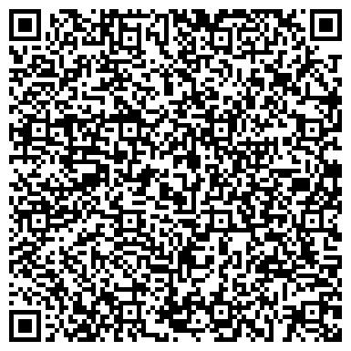 QR-код с контактной информацией организации Аванти - чешское туристическое агентство, ООО
