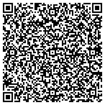 QR-код с контактной информацией организации Нова-тур, компания