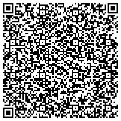 QR-код с контактной информацией организации Туристическая компания КарпатыЛенд, СПД