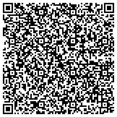 QR-код с контактной информацией организации Astitravel (Асти Тревел), СПД