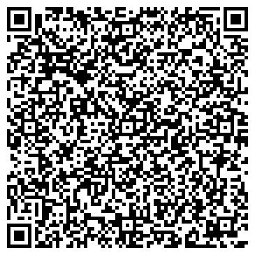 QR-код с контактной информацией организации Глобус, Туристическая компания