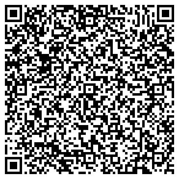QR-код с контактной информацией организации Авиабилет Вимед, ООО