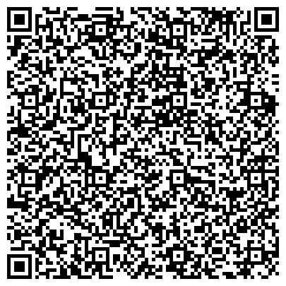 QR-код с контактной информацией организации Туристическая компания Санрайз, ООО