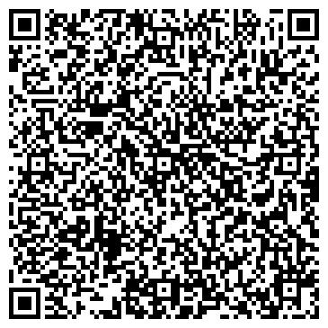 QR-код с контактной информацией организации КОРУНД ХХІ, ЧП