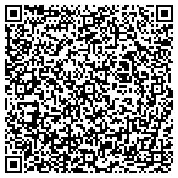 QR-код с контактной информацией организации Европа Тревел Груп, ЧП