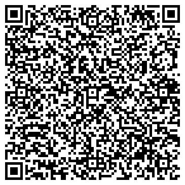 QR-код с контактной информацией организации Астарта тур, ЧП