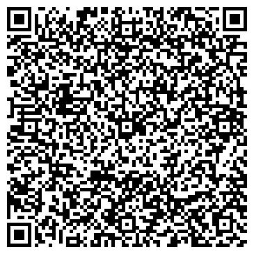 QR-код с контактной информацией организации Изобилие Тур, Компания
