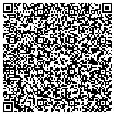 QR-код с контактной информацией организации Глобус туристический офис, ООО