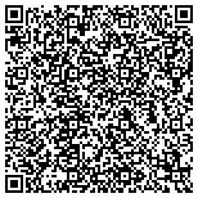 QR-код с контактной информацией организации Херсонская Федерация Воздухоплавания, ООО