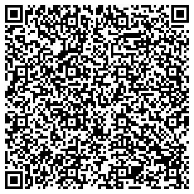 QR-код с контактной информацией организации Абсолют Тур, ЧП