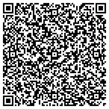 QR-код с контактной информацией организации Avangard travel, Компания