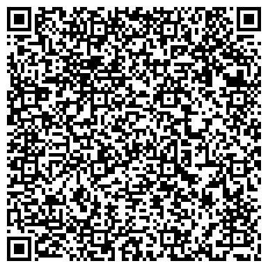 QR-код с контактной информацией организации Авиа нина тур, Компания