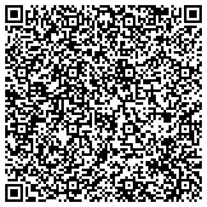 QR-код с контактной информацией организации Афродита Туристическое агентство, ИП