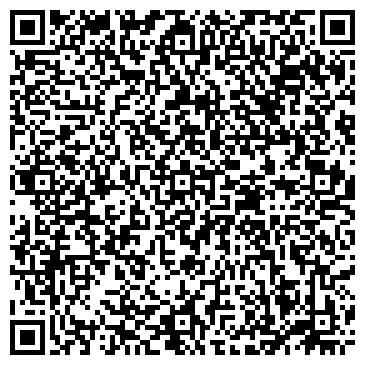 QR-код с контактной информацией организации Berkat (Бэркат), ИП турагентство