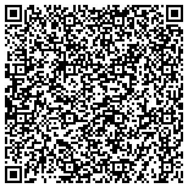 QR-код с контактной информацией организации МЕГАПОЛИС, Туристическая фирма