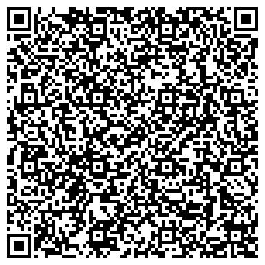 QR-код с контактной информацией организации Индивидуальный предприниматель Дубинин В.В.