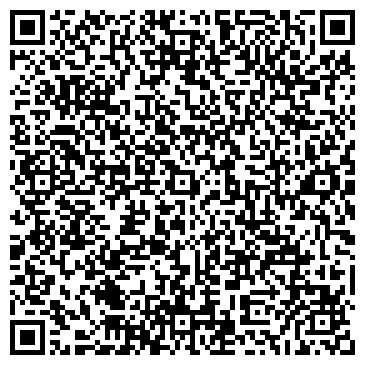 QR-код с контактной информацией организации турагенство СОНАТА-ТРЕВЕЛ