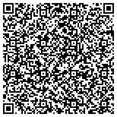QR-код с контактной информацией организации ЛОР КЛИНИКА ПРОФЕССОРА Г.Ф. ИВАНЧЕНКО
