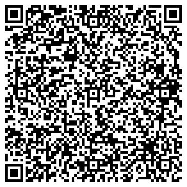 QR-код с контактной информацией организации Частное предприятие КиевЭскпоТревел