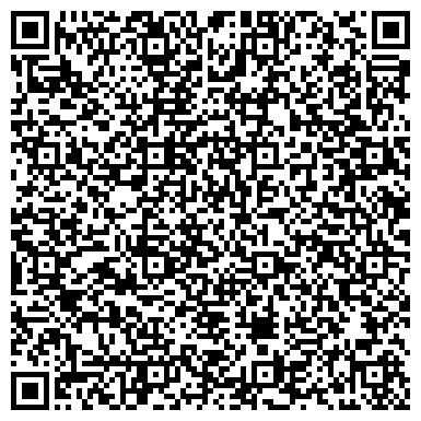 QR-код с контактной информацией организации Сільськогосподарські ярмарки Святошинського району!