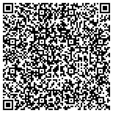 QR-код с контактной информацией организации Агроусадьба Лесной хутор