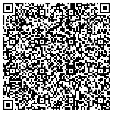 QR-код с контактной информацией организации Грузденко Е А, СПД