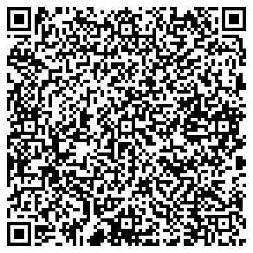 QR-код с контактной информацией организации Сета Г.Ф., СПД