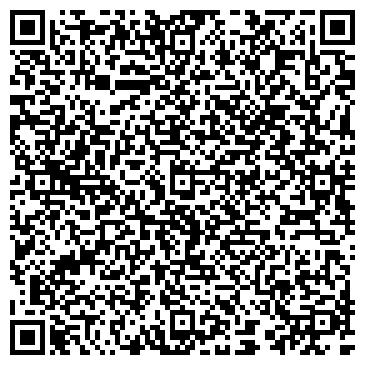 QR-код с контактной информацией организации Интернет магазин «Gamanets.com.ua»