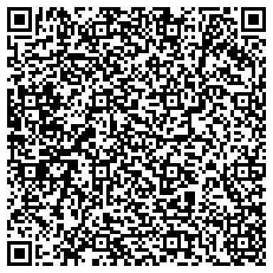 QR-код с контактной информацией организации Агроусадьба Зелёная, компания