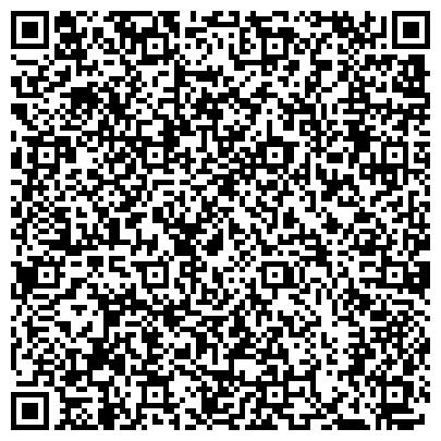 QR-код с контактной информацией организации Национальные спортивные лотереи, РУП филиал