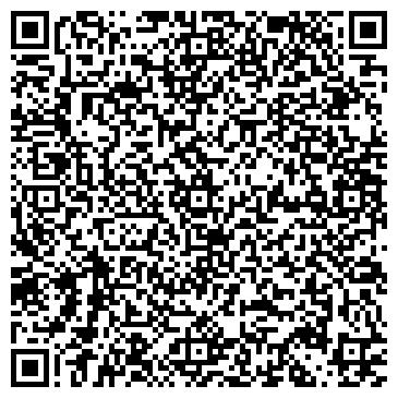 QR-код с контактной информацией организации Субъект предпринимательской деятельности Недвижимость города-курорта Миргород