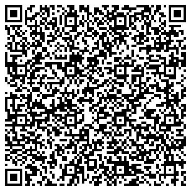 QR-код с контактной информацией организации Бутик-отель Джоконда, СПД (La Gioconda)