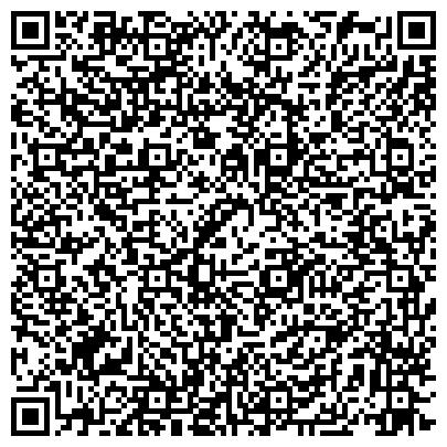 QR-код с контактной информацией организации Мама Мия Тревел, ЧП (Mamma Mia Travel)