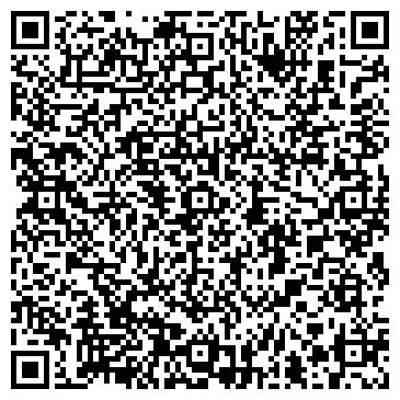 QR-код с контактной информацией организации Отель Кижи, ЧП