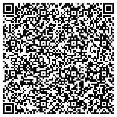 QR-код с контактной информацией организации Нефтехимик Украины, Санаторий