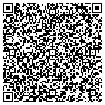 QR-код с контактной информацией организации НИИ Зворский М. С. ФОП