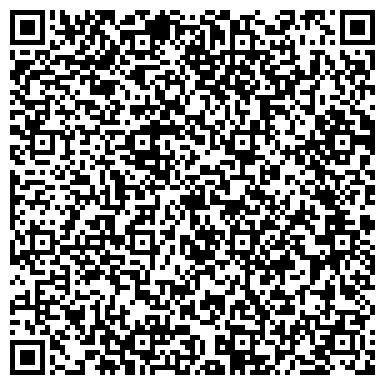"""QR-код с контактной информацией организации Народний ансамбль народного танцю """"ГОРЛИЦЯ"""""""
