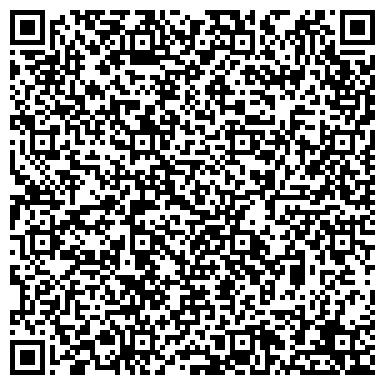 QR-код с контактной информацией организации Другая «Мамапа» интернет-магазин