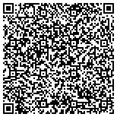 """QR-код с контактной информацией организации Патентно-юридическая компания """"Бренд-Мейд"""""""