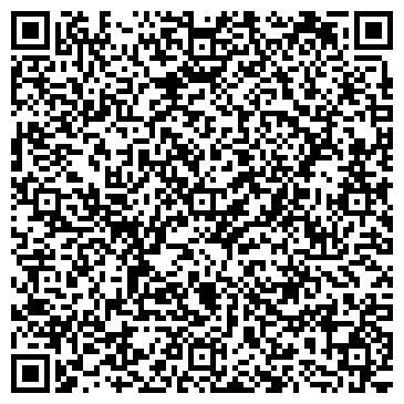 QR-код с контактной информацией организации Ньюсфронт, ООО (Newsfront PR - agency)