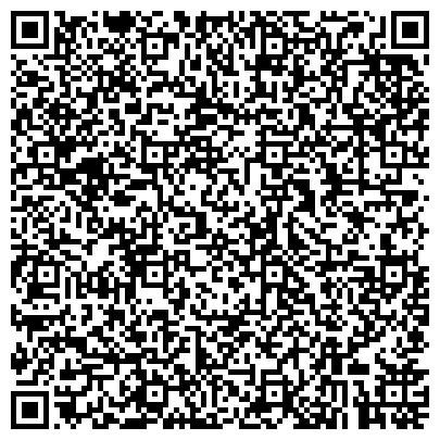 QR-код с контактной информацией организации Роза ветров, ИП туристская фирма