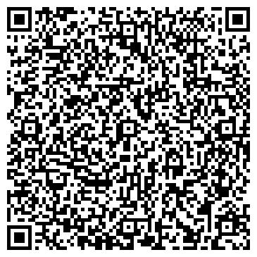 QR-код с контактной информацией организации Гущина, СПД