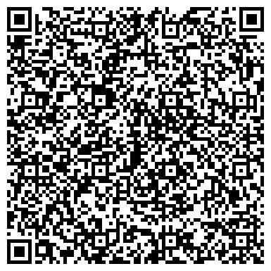 QR-код с контактной информацией организации Туркменховаеллари ГНС представительство в Украине, ООО