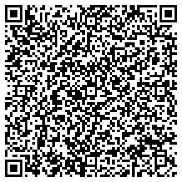 QR-код с контактной информацией организации Имбергенова А. Н., ИП