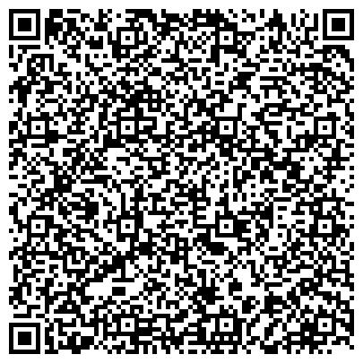 QR-код с контактной информацией организации Национальный информационный центр по техническим барьерам в торговле, ГП