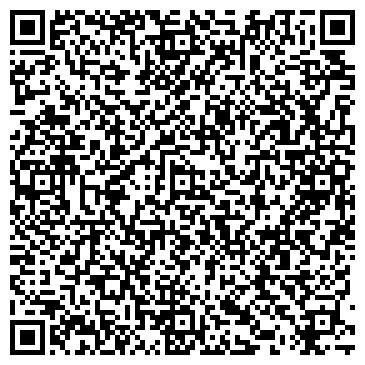 QR-код с контактной информацией организации Малое Акционерное Предприятие, ЗАО